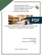 4 cuadro comparativo REPÚBLICA BOLIVARIANA DE VENEZUELA