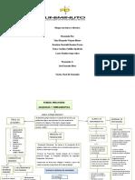 Riesgo Mecanico Mapa Conceptual (2)