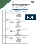 Plan de Evaluación Virtual Seminario de Investigación II Lapso I-2020 (1)