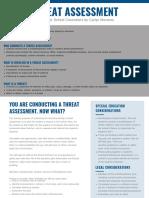 threat assessment fact sheet