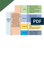 CUADRO SINOPTICO CADENA DE SUMINISTRO.docx