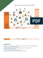 TCPIP_OSI.docx