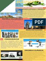 Infografia ESCUELAS DE PENSAMIENTO ECONOMICO