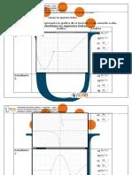 calculo diferencial graficas UNAD