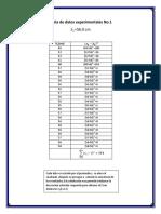 219688817-Practica-Fisica-Experimental-I