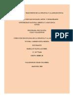 TAREA 2 - TRASTORNOS DE LA INFANCIA Y LA ADOLESCENCIA-MARILLOY