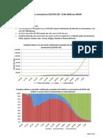 Situatie infectii coronavirus (COVID-19)_9.04.2020 (1)