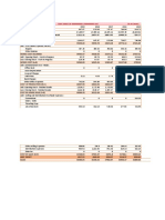 cost sheet of MM