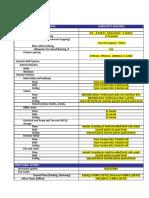 Technical Specs Template -  Aug 30, 2019.docx