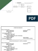 Invictus Prime Admixtures - Table of Organization.pdf