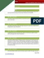 Sahih Muslim Book 10 - Business Transactions.