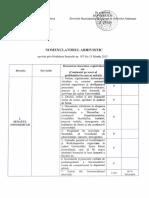 nomenclator arhivistic_2013