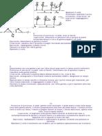 Buddismo - 10 Esercizi & 14 Insegnamenti Consapevolezza_Parte2.pdf