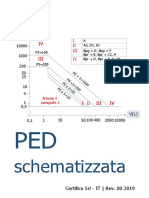 PED schematizzata Rev. 00 2019 Preview