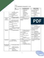 91940868-Boli-Ale-Sistemului-Digestiv-La-Om-BBC.pdf