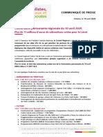 Commission Permanente Régionale du 10 Avril 2020 en Centre Val-de-Loire