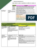 manual para silabus
