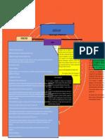 MIND MAP taxation ppt.docx