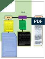 MIND MAP2.pdf