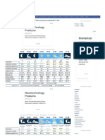 Vremea in Ploiesti judetul Prahova, prognoza meteo pe 7 zile