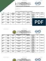 OMSC-Form-HRO-29-Progress-Activity-Accomplish