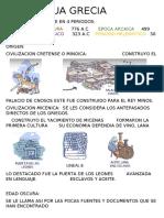 1.2.1 LA ANTIGUA GRECIA.docx
