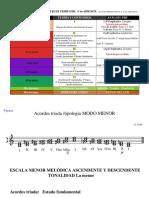 1Apdf  (REPASO) TODOS LOS ACORDES VISTOS NUEVO (Dominantes secundarias en triada)
