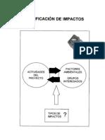3[1].Identificación de impactos