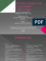CONSTITUCIÓN POLITICA DE COLOMBIA 1886 1991 cuadro comparativo