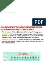 Clase sobre la tabla periódica.pdf