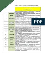 PRINCIPIOS Y VALORES 2020
