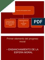 Aspectos del progreso moral
