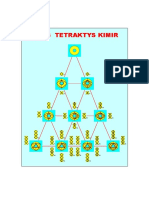 M-113 Tetraktys Kimir
