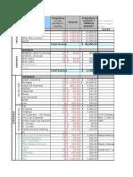 Budget Template 2019