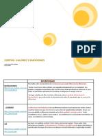 CORTOS Valores y emociones.pdf