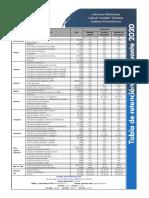 Tabla-Retencion-en-la-fuente-2020-Consuempresa.pdf