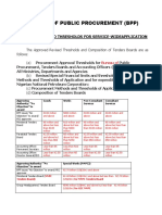 Approved_Revised_Thresholds_for_Service-Wide_Application-updated