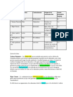 consolidado aportes individuales (lluvia de ideas) (1).docx