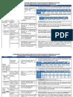 Modificaciones tributarias por estado de emergencia.pdf