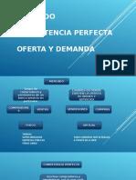 OFERTA Y DEMANDA COMP PERFECTA.ppt