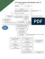 Alur COVID 19 RSMS.pdf