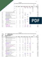 Presupuesto desagregado Defensa Ribereña ENAPU
