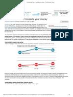 Coronavirus_ How it impacts your money - The Economic Times.pdf