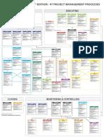 PROJECT MANAGEMENT PROCESSES.pdf