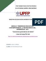 LINEA DE TIEMPO Conexiones generadoras de exito.pdf