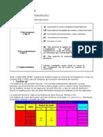 Clases de Fusibles_DeProfe a Profelectrico
