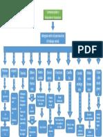 Mapa semantico G.A.G.L.pptx