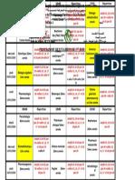 examens de 1er EMD   janvier 2020 (pharmacie)