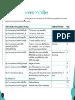 Helpful resources websites.pdf
