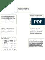 linea de tiempo contabilidad (1)